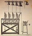 Juego de campanas moderno de teclado, en Saint Germain lAuxerrois (1882).jpg