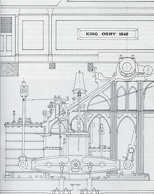 SS King Orry (1842) - Pictorial diagram of the Beam Engine installed in King Orry.