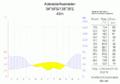 Klimadiagramm-Adelaide-Australien-metrisch-deutsch.png