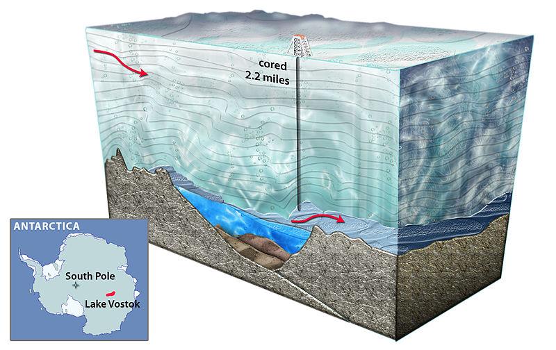 Lago Vostok: Concepção artística da localização e perfuração. Fonte: Wilipedia
