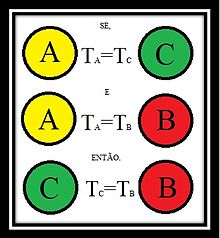 Formula da segunda lei da termodinamica
