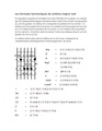 Les formules harmoniques des schémas majeurs et mineurs no4.pdf