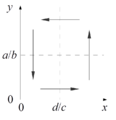 Lotka-Volterra equations isocline method 3.png