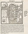 M. Vitruvius per Iocundum solito castigatior factus cum figuris et tabula ut iam legi et intelligi possit MET DP817222.jpg