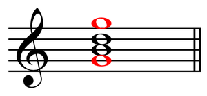 G major - Image: Major chord on G