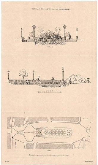 Højbro Plads - Martin Nyrop's 1900 proposal