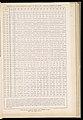 Master Weaver's Thesis Book, Systeme de la Mecanique a la Jacquard, 1848 (CH 18556803-219).jpg
