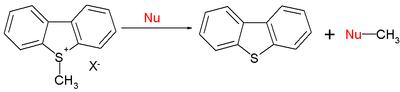 Mayrin yhtälö sisältää myös SN2-reaktiot