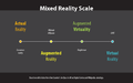 Mixed Reality Scale.png
