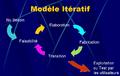 Modèle Itératif.PNG