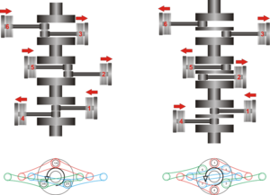 Flat engine - Difference between two flat-6 engines, 180° V left, boxer right