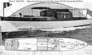 Motorboat Manitee