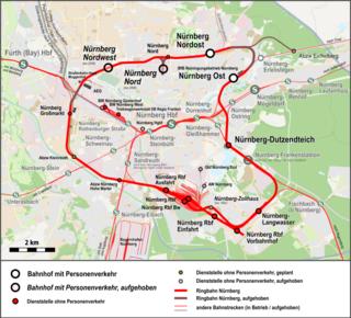 Nuremberg Ring Railway German railway line