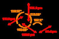 معادل فارسی اسید نیتریک چیست؟ اسم و نام فارسی اسیدسیتریک و اسیدنیتریک