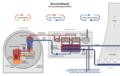 Nuclear power plant pwr diagram de.png