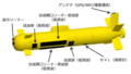 OZZ-5 (UUV) made by Mitsubishi Heavy Industries.png