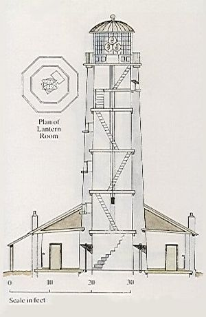 Wadjemup Lighthouse - Plan of the 1840s lighthouse