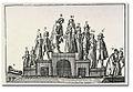 Orbis Pictus 1672 Seven Ages.jpg