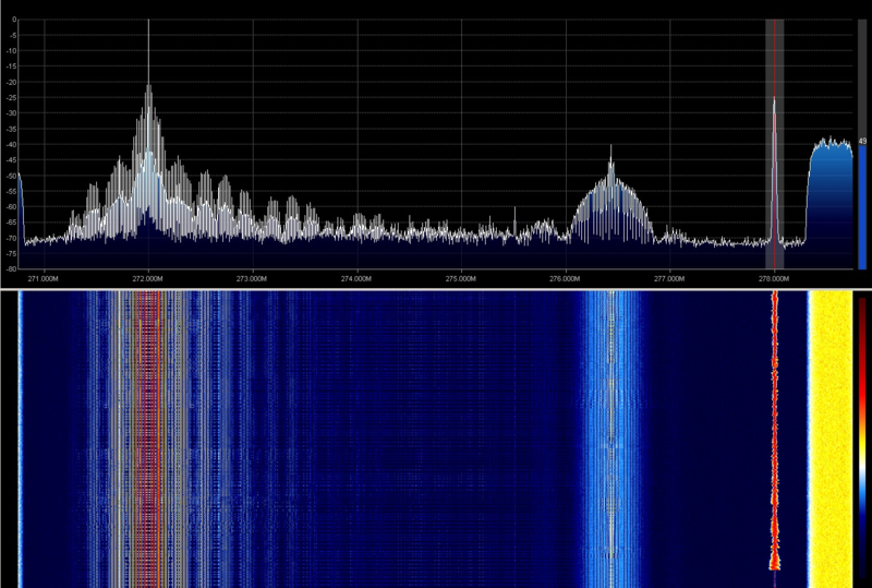 RF spectrogram and waterfall of an actual PAL-I transmission with NICAM. PAL-I.png