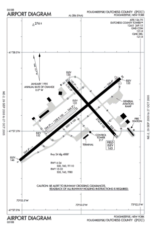 POU - FAA airport diagram.png