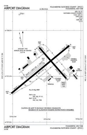 Hudson Valley Regional Airport - FAA airport diagram