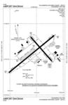 POU - FAA airport diagram.png