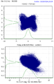 Particle beam phase-space distribution.png