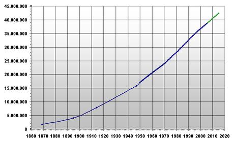absolútny datovania graf nairaland HIV datovania