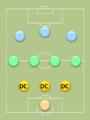 Positions au football des défenseurs dans un 3-4-3.png