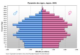 japonais soeur dans le sexe de la Loi