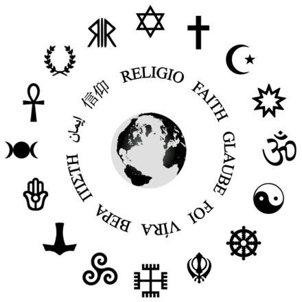Religious symbols in clock-wise order from top: Judaism, Christianity, Islam, Baha'i Faith, Hinduism, Taoism, Buddhism, Sikhism, Slavic neopaganism, Celtic polytheism, Heathenism (Germanic paganism), Semitic neopaganism, Wicca, Kemetism (Egyptian paganism), Hellenism (Greek paganism), Italo-Roman neopaganism. RELIGIONES.png