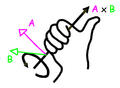 R hand Rule.png