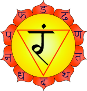 Manipura - Manipura chakra is shown as having ten petals, bearing the Sanskrit letters ḍa, ḍha, ṇa, ta, tha, da, dha, na, pa, and pha. The seed sound in the centre is ram. The tattwa for the element of Fire is shown (here in outline) as a red triangle.