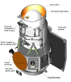 Schéma-telescope spatial infrarouge WISE.png