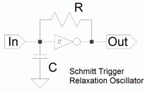 Schmitt trigger - A Schmitt Trigger-based implementation of a relaxation oscillator