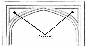 Spandrel - Illustration of spandrel