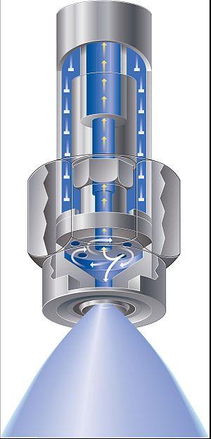 Spray nozzle - Image: Spillback Nozzle