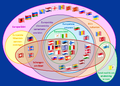 Supranational European Bodies-sv.png