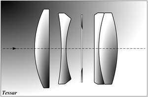 Photographic lens design - Example of a prime lens - Carl Zeiss Tessar.