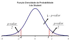Alpha Test Economia Pdf