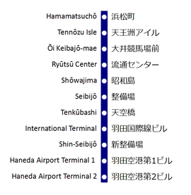 Tokyo monorail.png