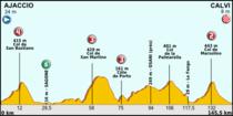 Tour de France 2013 stage 03.png