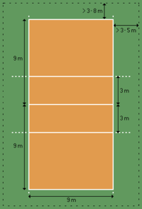 external image 200px-VolleyballCourt.png