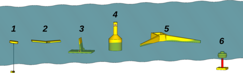 Wave energy concepts overview numbered