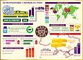 Інфографіка 2015.jpg