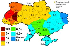 Ukrainian People's Party - Image: Блок Костенка і Плюща 2006