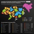 ВРП регионов Украины.png