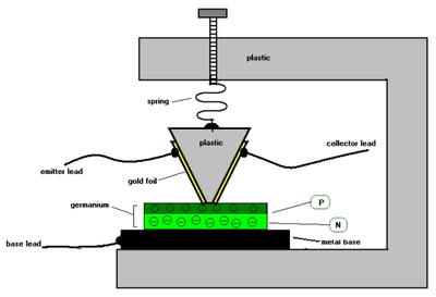 Transistor Tester DIY   How to make transistor tester at ...