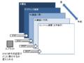 プチコン画面構成.png