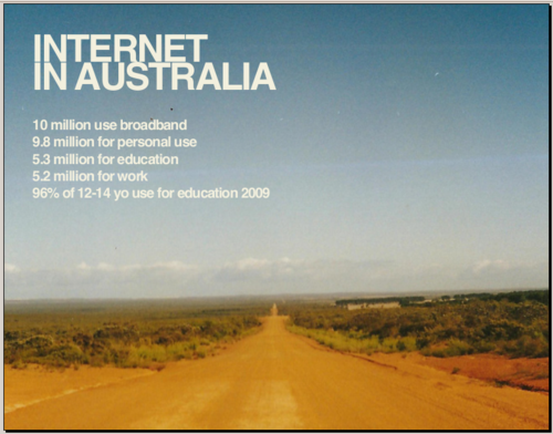02-Popular Internet in Teaching and Research.png